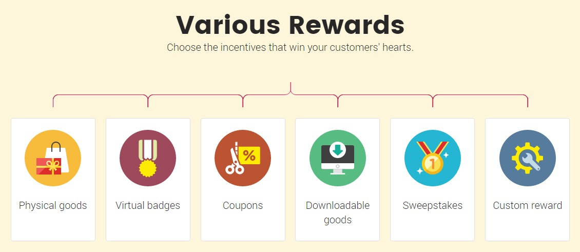 5 Steps to Know Your Customers and to Motivate Them