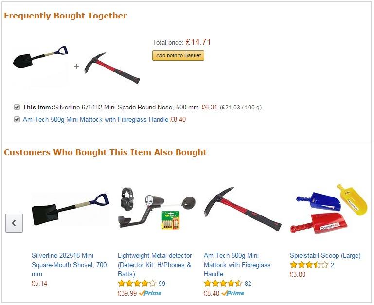 Amazon cross selling examples