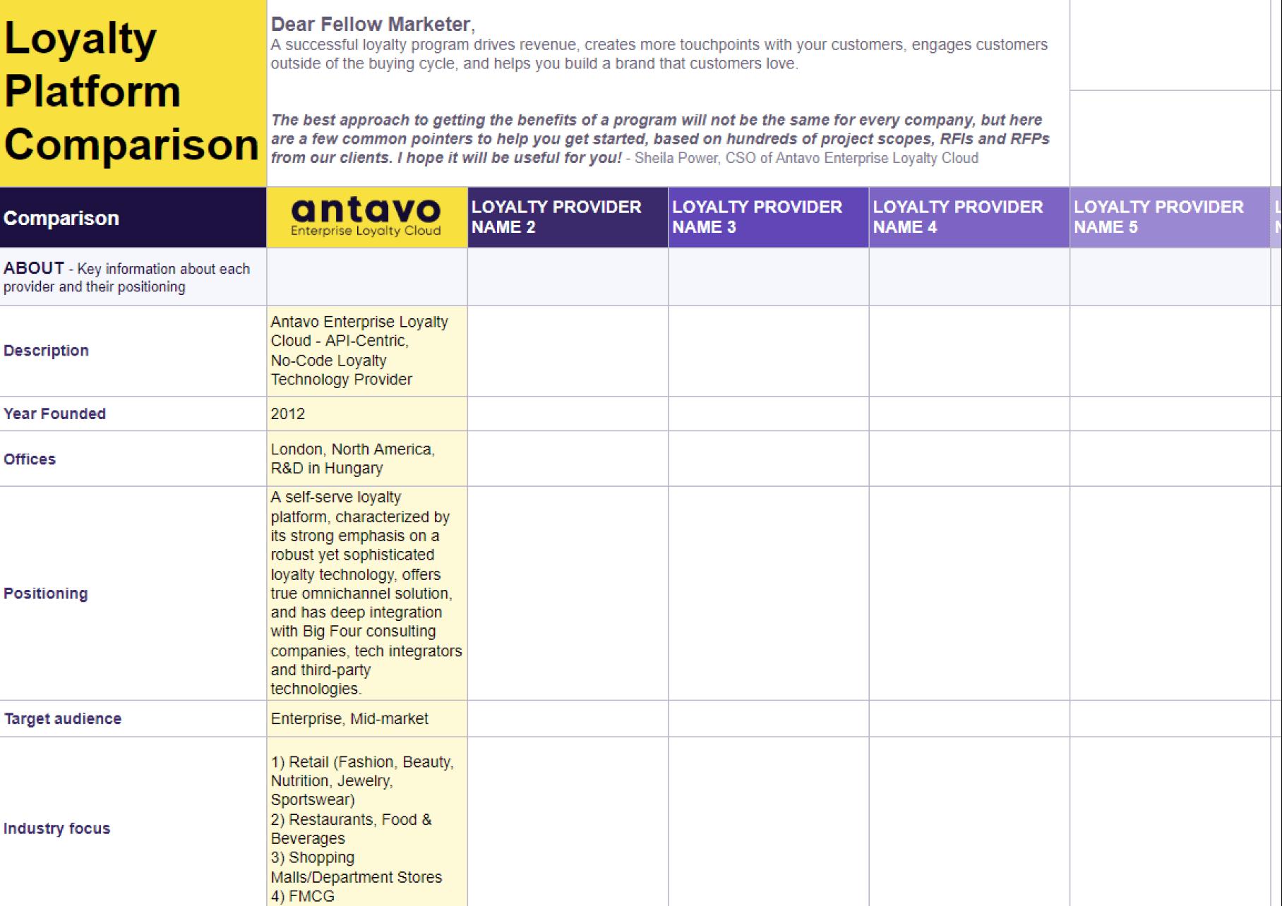 Take a look inside Antavo's Ebook: Loyalty Management Platform Comparison Worksheet.