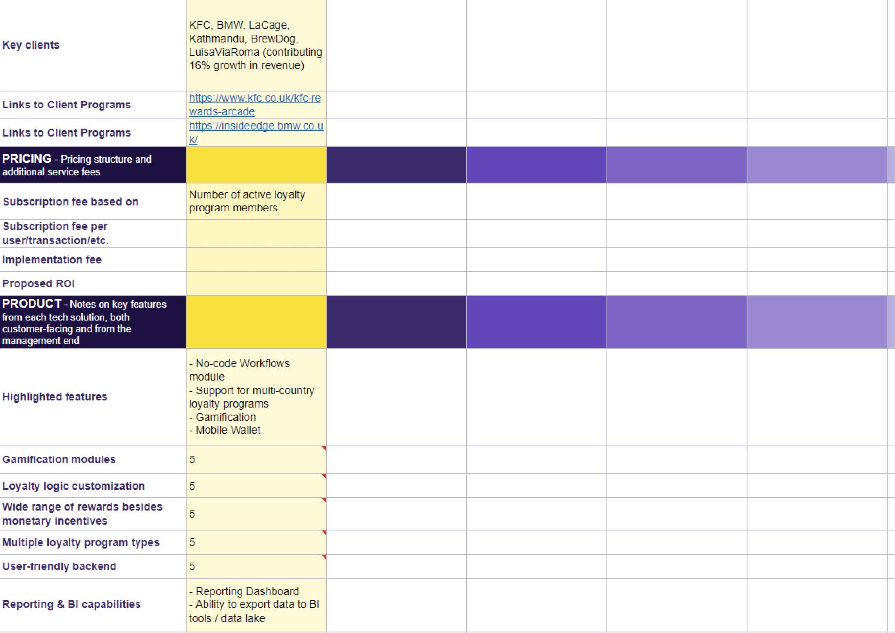 Antavo's Ebook: Loyalty Management Platform Comparison Worksheet - Loyalty platform comparison.