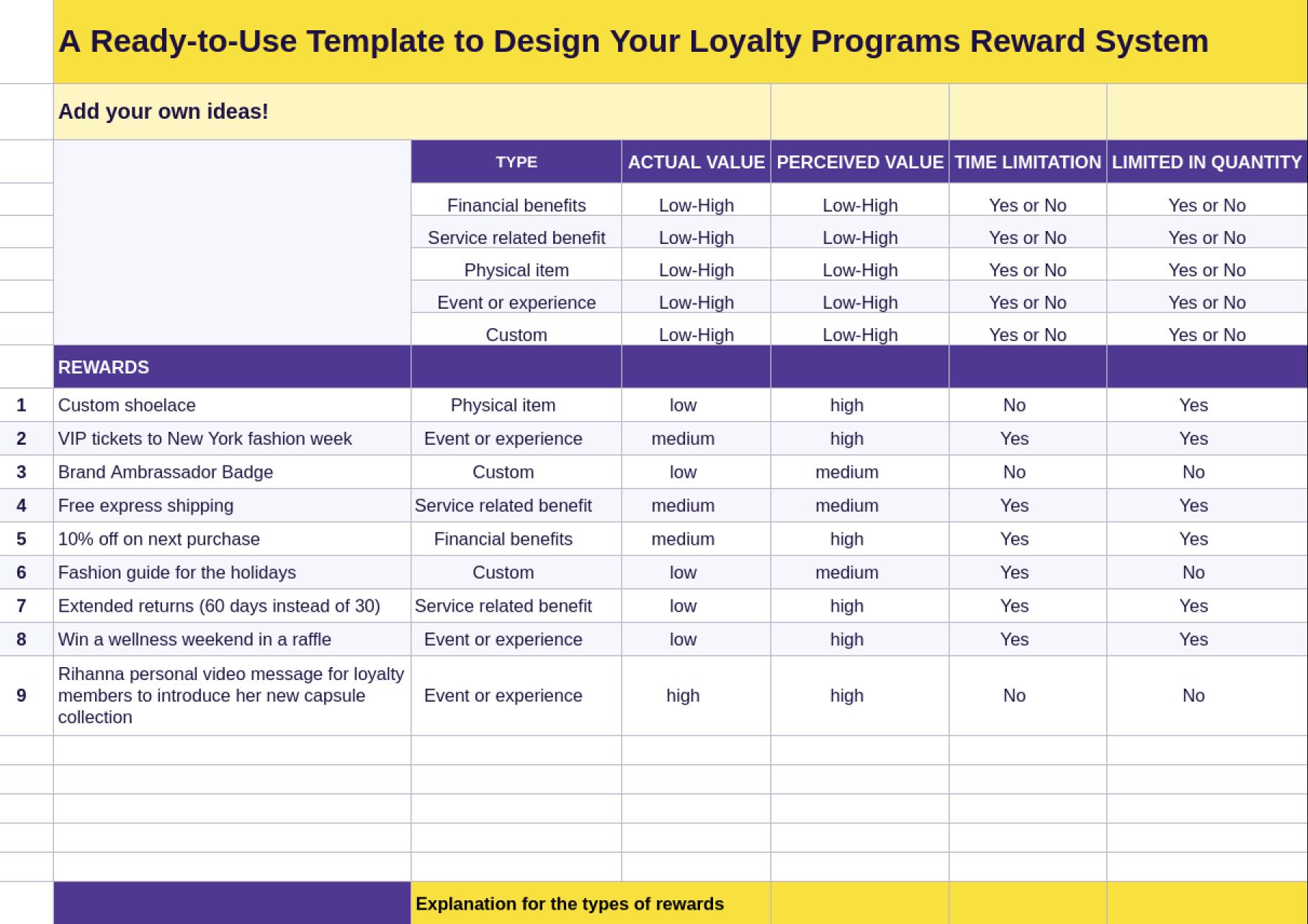 Antavo's Ebook: Rewards Planning Worksheet - Ready-to-use template.