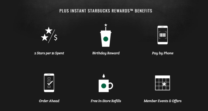 How Starbuck's loyalty program shapes the retail world
