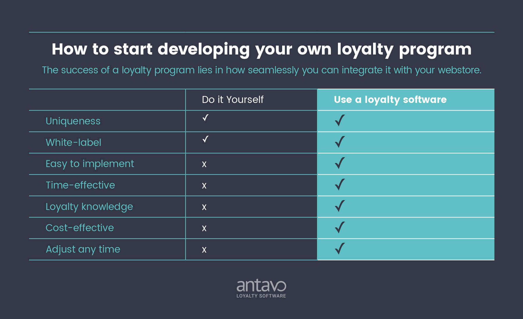 Why outsource your loyalty program to a third party provider loyalty table kfv1 colourmoves