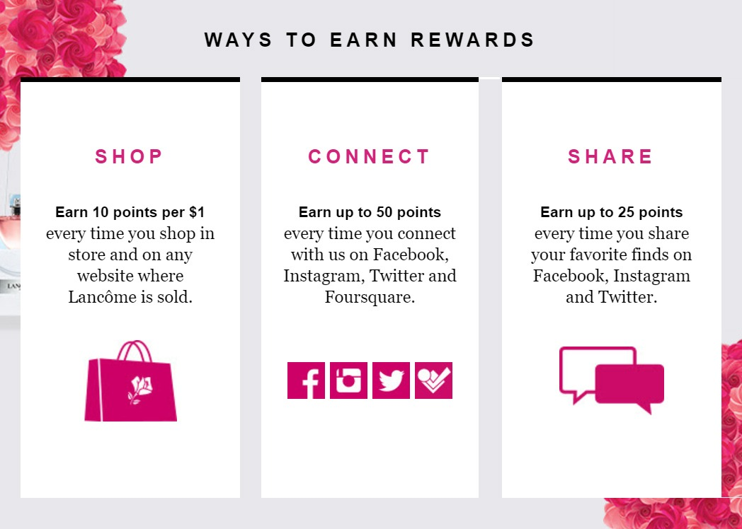 loyalty program rewards
