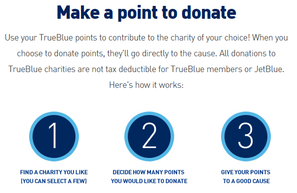 jetblue-point-donation