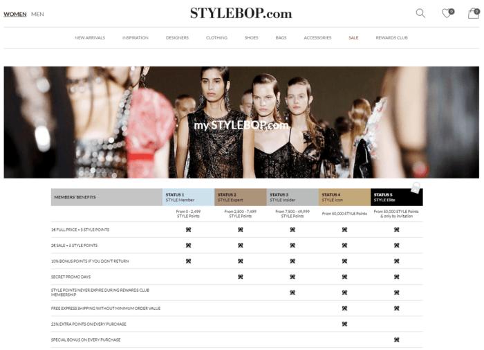 Stylebop.com tiered loyalty program