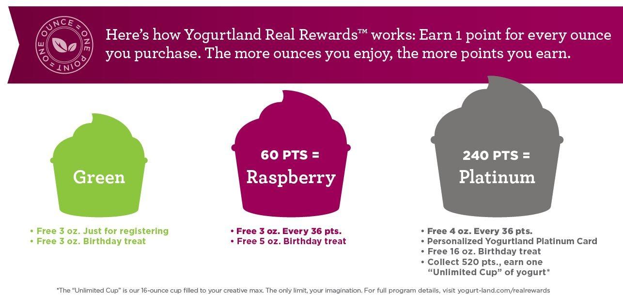 real_rewards_7