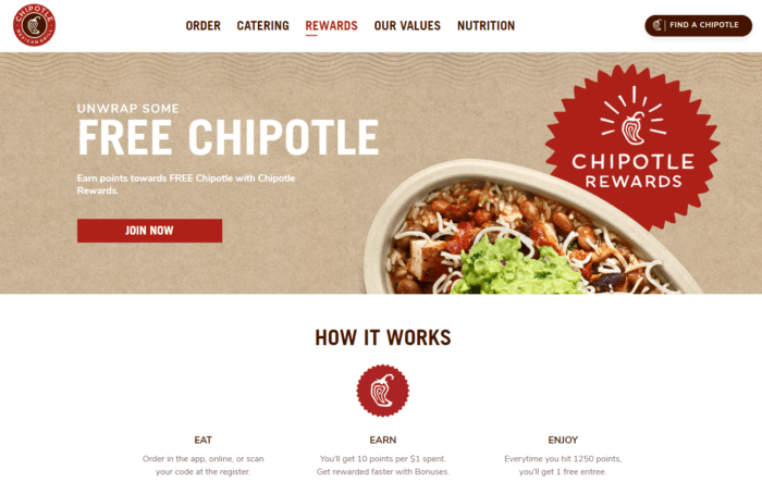 Chipotle Rewards loyalty program