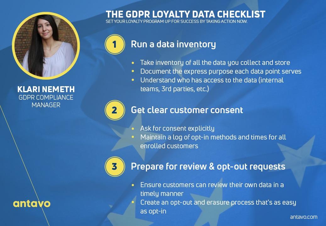 gdpr loyalty data checklist