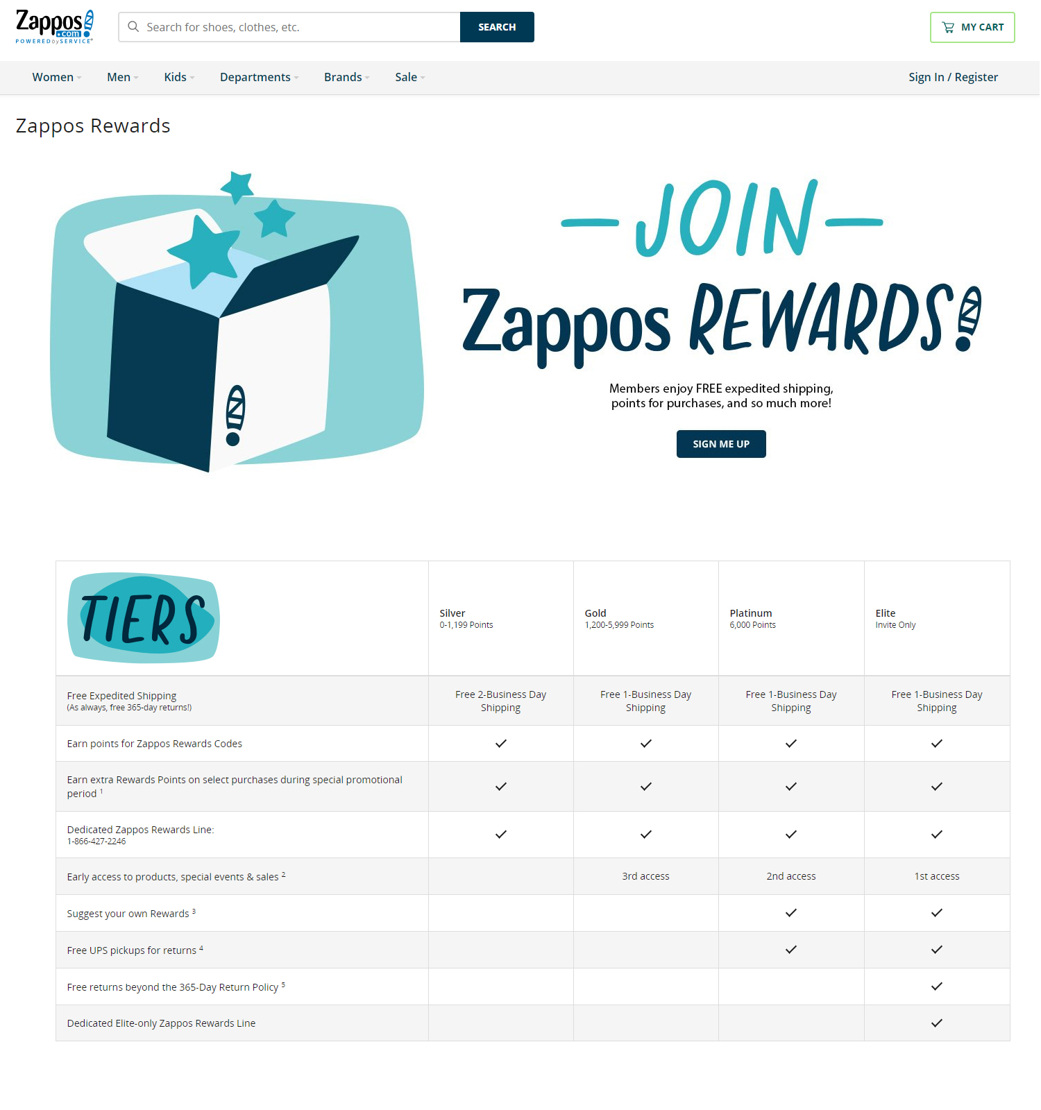 Zappos has four tiers in total, and with each level, the quality of rewards gradually increase and new perks are unlocked.