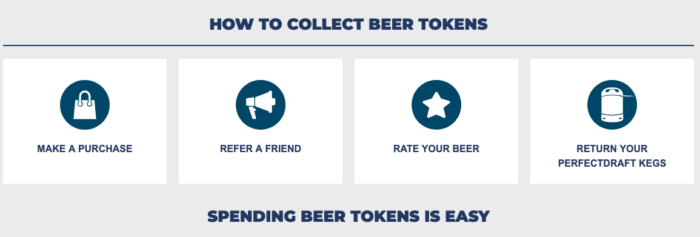 Beer Hawk Beer Tokens features