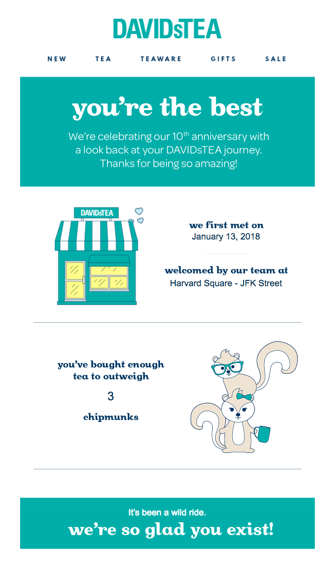 DavidsTEA's anniversary email transforms mundane information such as the total volume of the customer's orders into fun facts. Using such an innovative approach to personalization has the power to warm people's hearts.