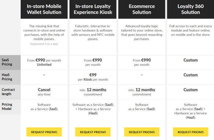Antavo's offers a flexible approach to pricing, as customers can choose between plans that are geared towards in-store customer retention, or simply roll with the ecommerce loyalty program. Alternatively, each solution is available as a package in the Loyalty 360 Solution.