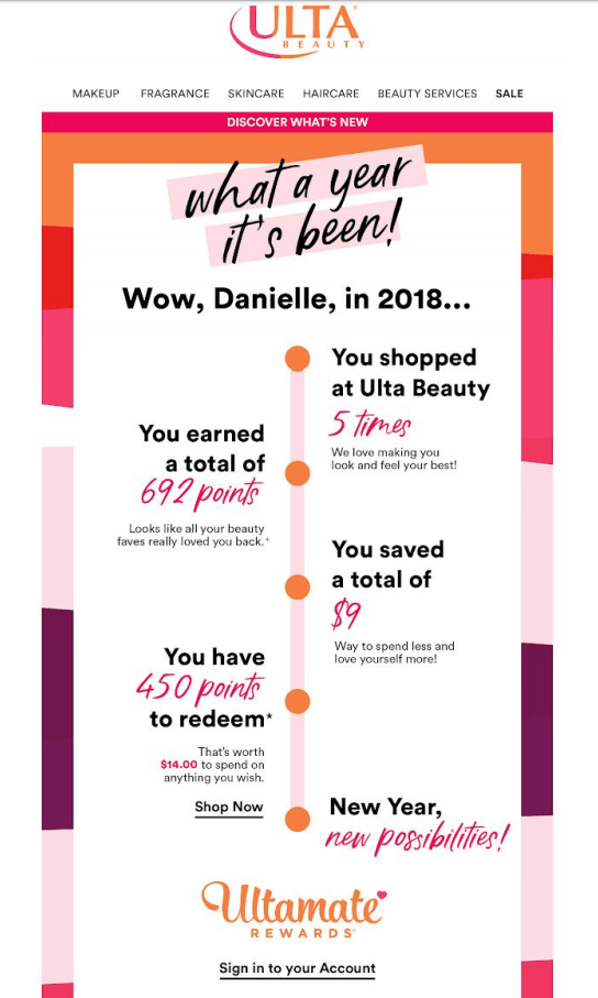 Ulta reward program