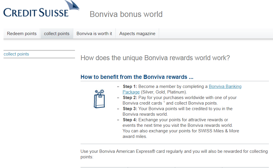 Credit Suisse also encourages participation by engaging customers outside of the buying cycle: New users receive welcome points (with certain conditions), and 1,000 points for newsletter signups.