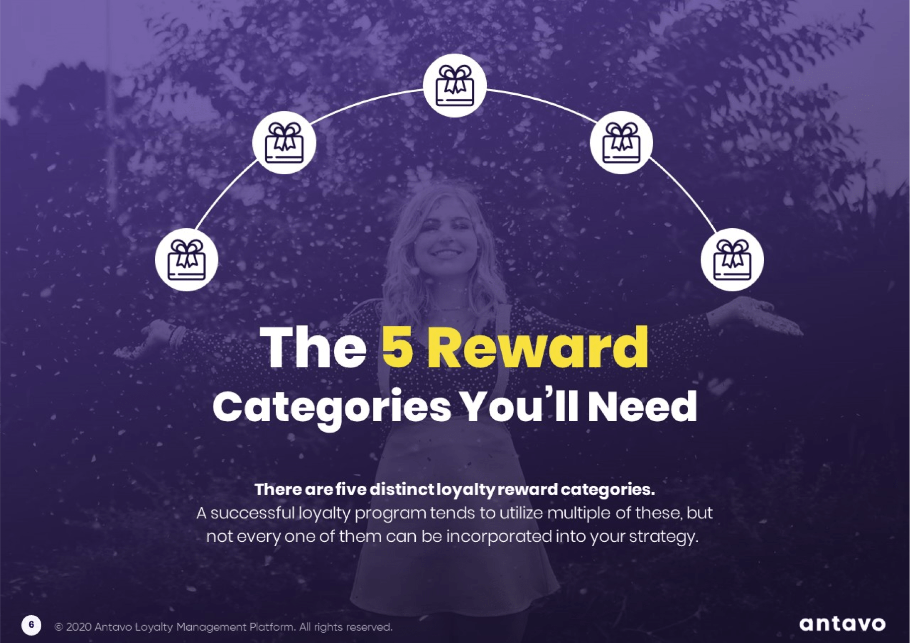 Antavo's Ebook: The Ultimate Guide to Loyalty Program Rewards - The 5 reward categories you'll need.