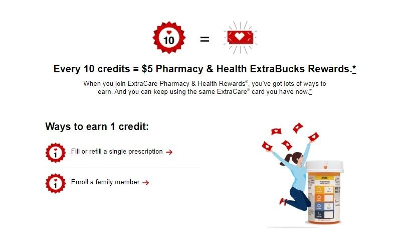 In addition to making a purchase, members of ExtraCare can earn points by referring their family members.
