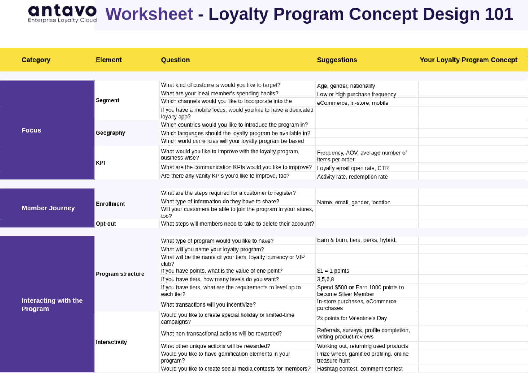 Antavo's Ebook: Loyalty Program Concept Worksheet pt. 1.